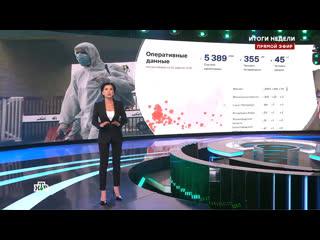 Телеведущая НТВ в прямом эфире заявила о более 40000 погибших от COVID-19 в РФ [Рифмы и Панчи]