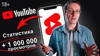 Почему YouTube Shorts дают миллион просмотров в 1 случае из 10? Стала известна вероятность бана Ютуб