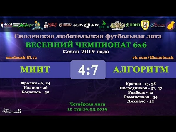 Весенний сезон 6х6-2019. МИИТ - АЛГОРИТМ 47 (обзор матчаинтервью)
