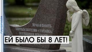 7-летняя годовщина «кровавого воскресенья».
