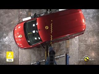 Euro NCAP Crash & Safety Tests of Renault Kangoo 2021!краш тест !