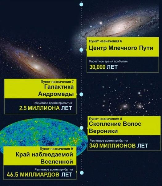 Самая лучшая визуализация скорости света: