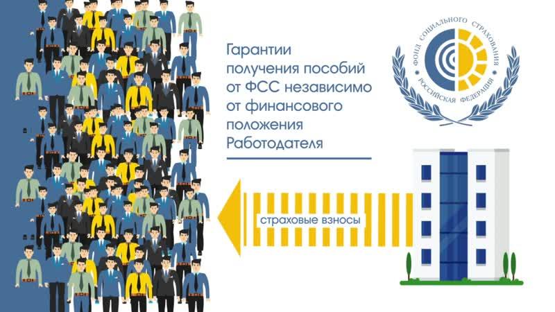ФСС Прямые выплаты работникам на карту наличными или на почте