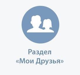 Раздел «Мои Друзья» » Вкладка «Все друзья»