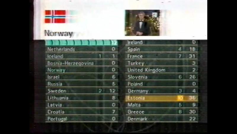 Евровидение-2001 (ОРТ, 12.05.2001) Фрагменты
