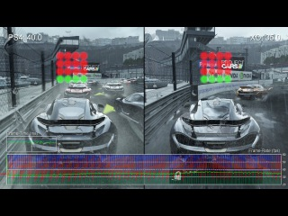 Project Cars PS4 vs Xbox One Pre-Production Frame-Rate Test