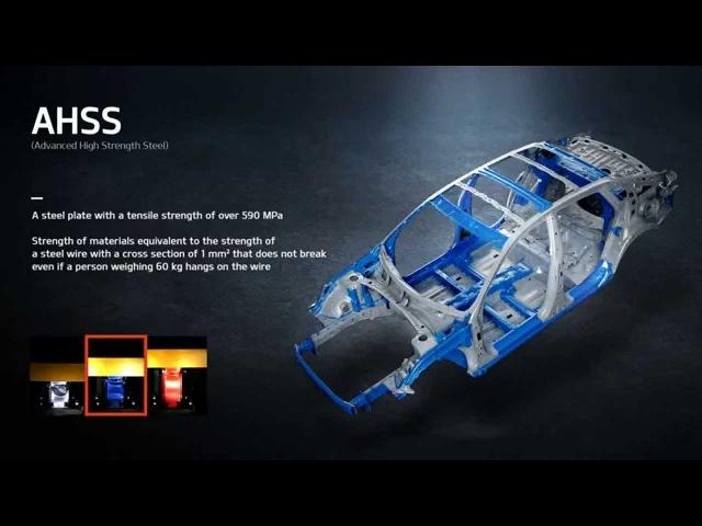 All-new Optima - Advanced High Strength Steel (AHSS)