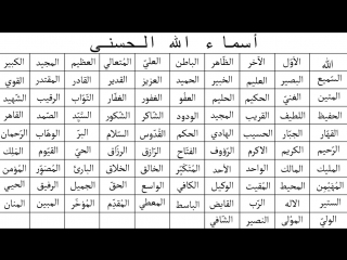 Абу Мусаб - Имена Аллаха