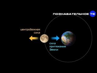 Планетарный конструктор- Искусственная Луна