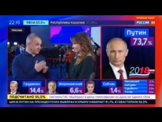 Алексей Анисимов: Поддержка избирателями кандидатуры Владимира Путина является более чем впечатляющей