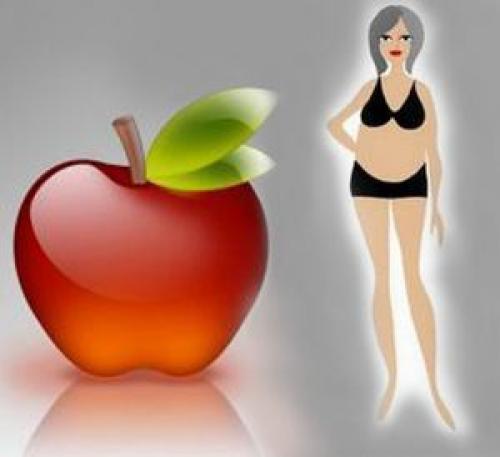 Картинки фигуры яблоко