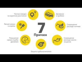 Почему в российских условиях эксплуатации мы рекомендуем использовать Shell Helix Ultra 0W