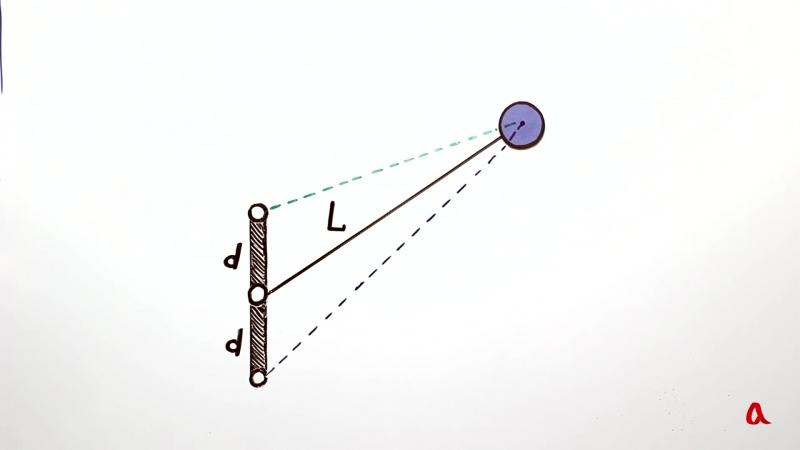 почему маятник не качается над фотографией