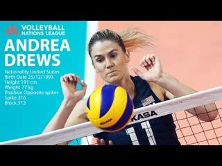 Andrea drews vs poland final round womens vnl 2019