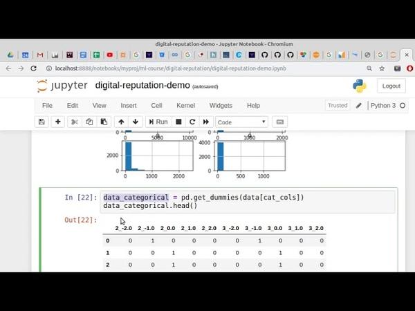 Разбор конкурса Digital Reputation - предобработка признаков, построение модели RandomForest