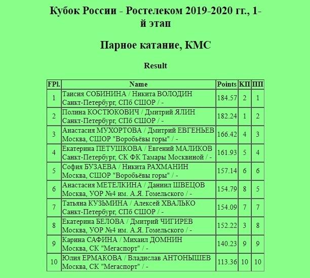 Кубок России (все этапы и финал) 2019-2020 - Страница 2 LWIFeJwQud8