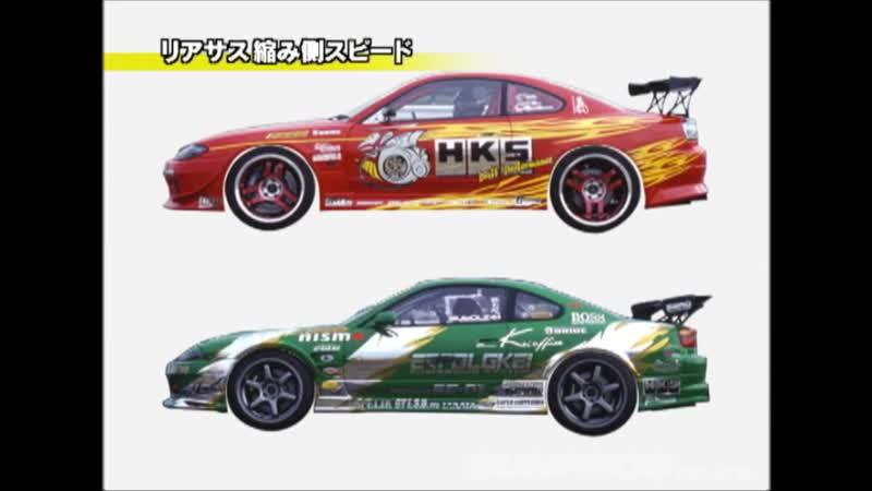 Drift Tengoku 22 — Top Machine Comparison Taniguchis HKS S15 vs. Kazamas Kei Office S15 2.