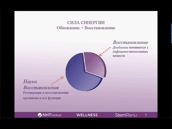 StemRenu NHT GLobal информация на Русском