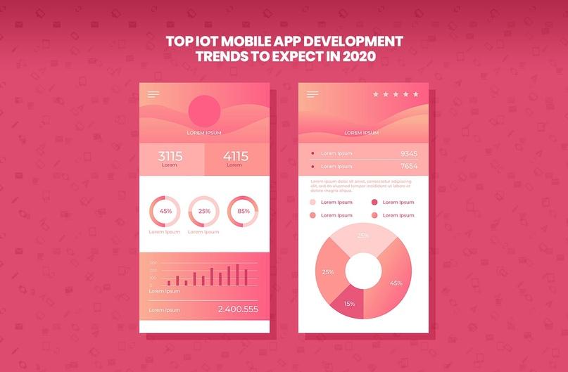 Топ 14 трендов для мобильных приложений, которые стоит ожидать в 2020, изображение №1