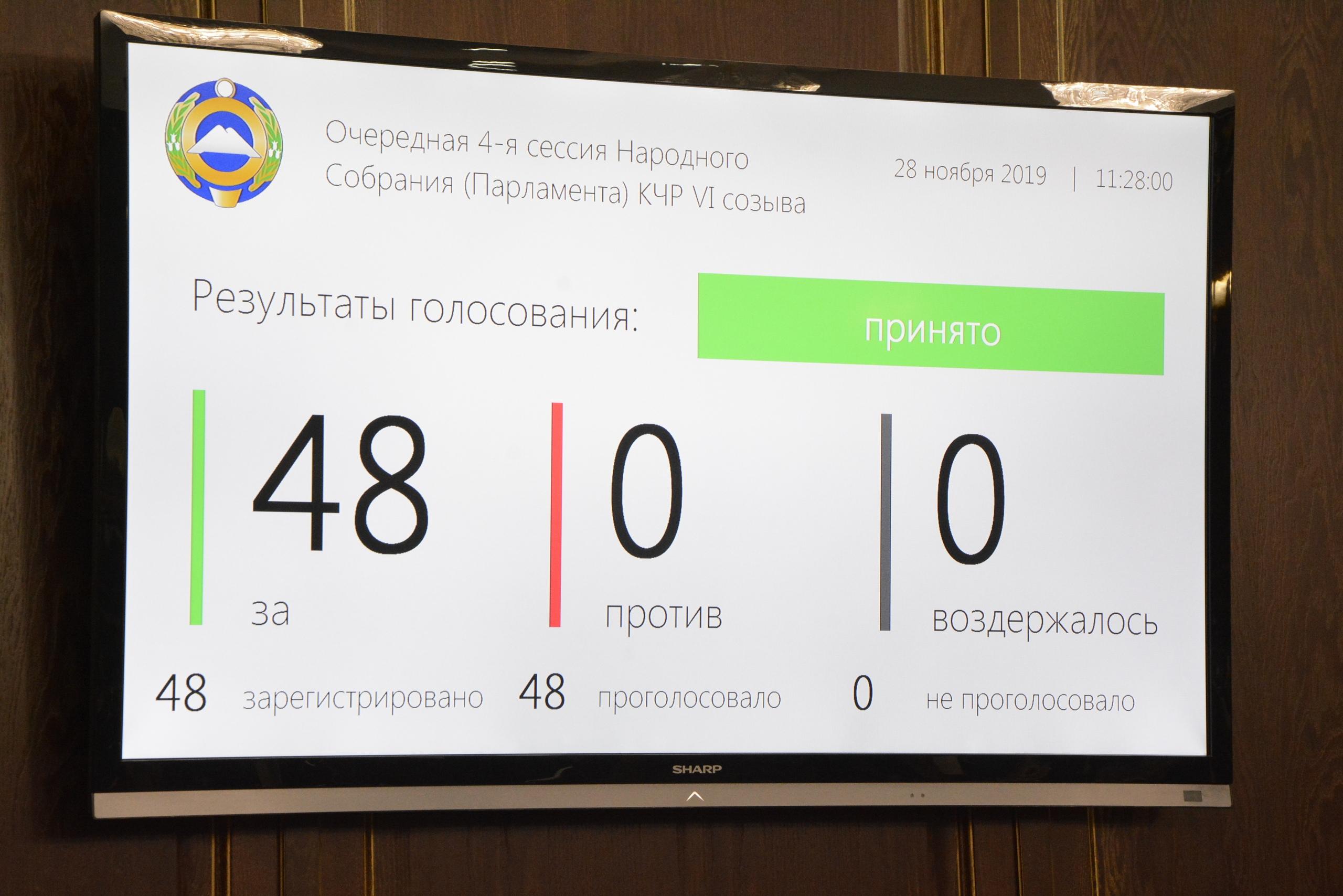 В КЧР запретили продажу никотиносодержащей продукции несовершеннолетним