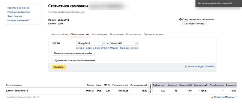 Кейс: 53 заявки по 556 рублей на продажу недвижимости в Москве через контекстную рекламу, изображение №10