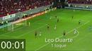 Everton Ribeiro rege e Fla tem 50 toques em 57 segundos até o gol de Felipe Vizeu
