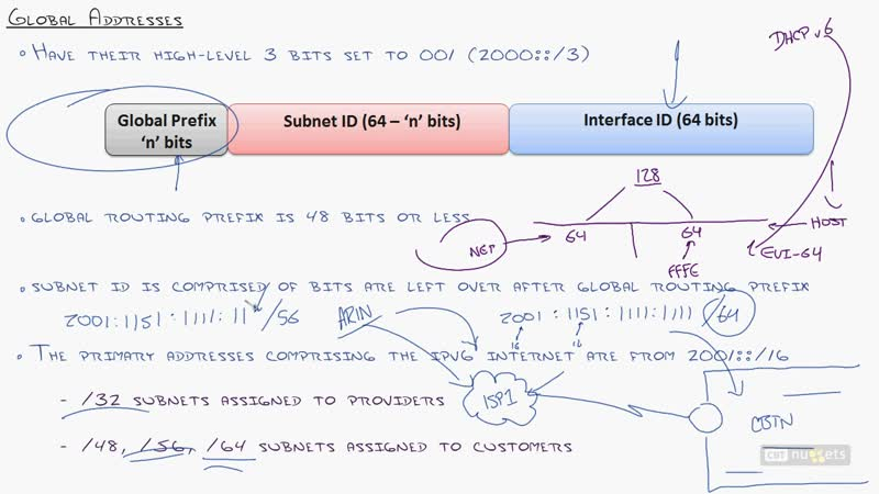 25 IPv6 Concept Review and General Troubleshooting