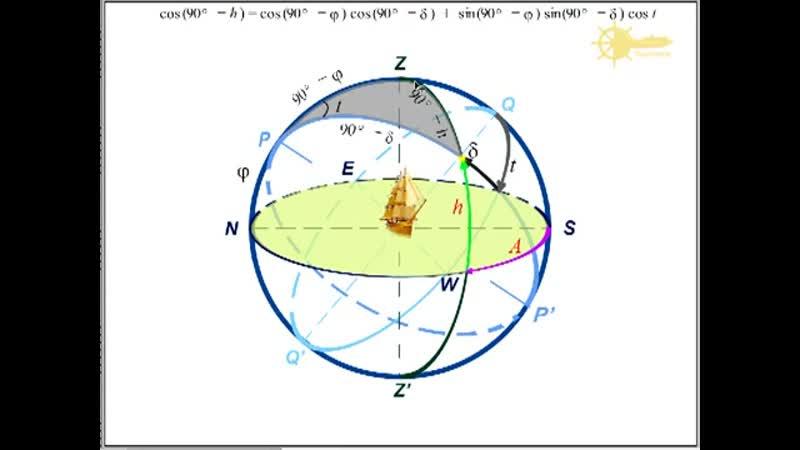 координаты небесн сфера