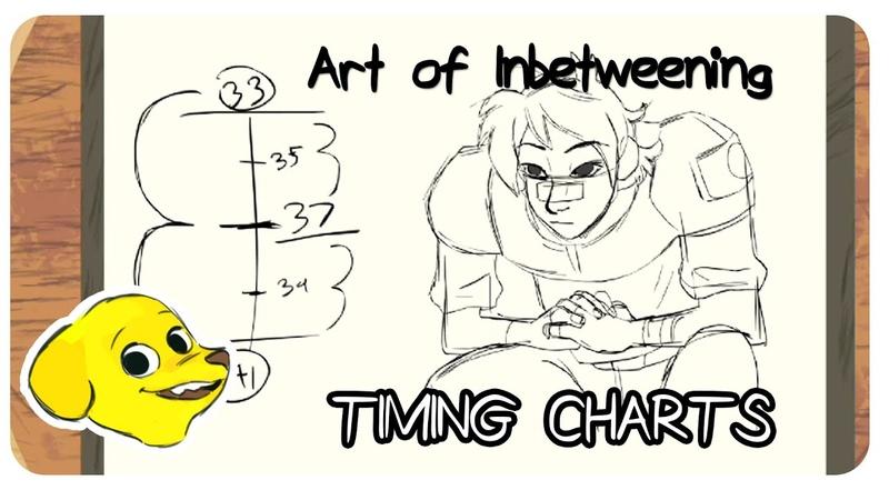 SBW The art of Inbetweening Timing Charts