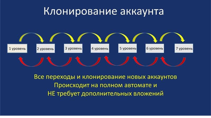 КОМАНДА ВЫСШАЯ ЛИГА2019 11 18 Cryptomoney Новая программа Seven Возможности и достоинства
