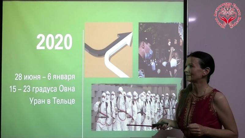 1941 2020 НАЗАД В БУДУЩЕЕ