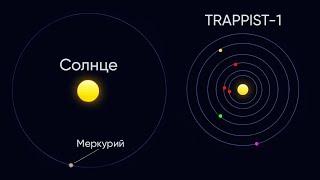 TRAPPIST 1 УДИВИТЕЛЬНАЯ СИСТЕМА С 7 МИРАМИ