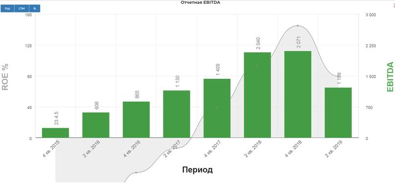 Справочник по сектору «Металлургия» 3кв 2019., изображение №21