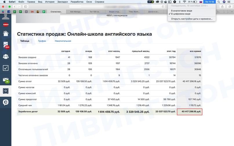 Кейс: С 40 тысяч руб. — до 40 млн. рублей. Реально? Онлайн-школа английского языка, изображение №6