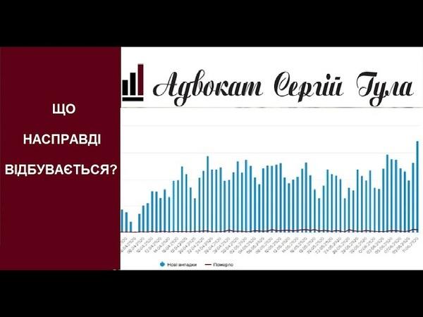 Антирекорд Коронавірусу в Україні - що відбувається