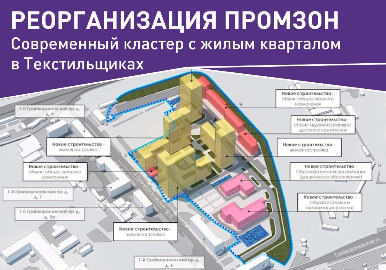 Многие неиспользуемые территории в Москве продолжают оживать