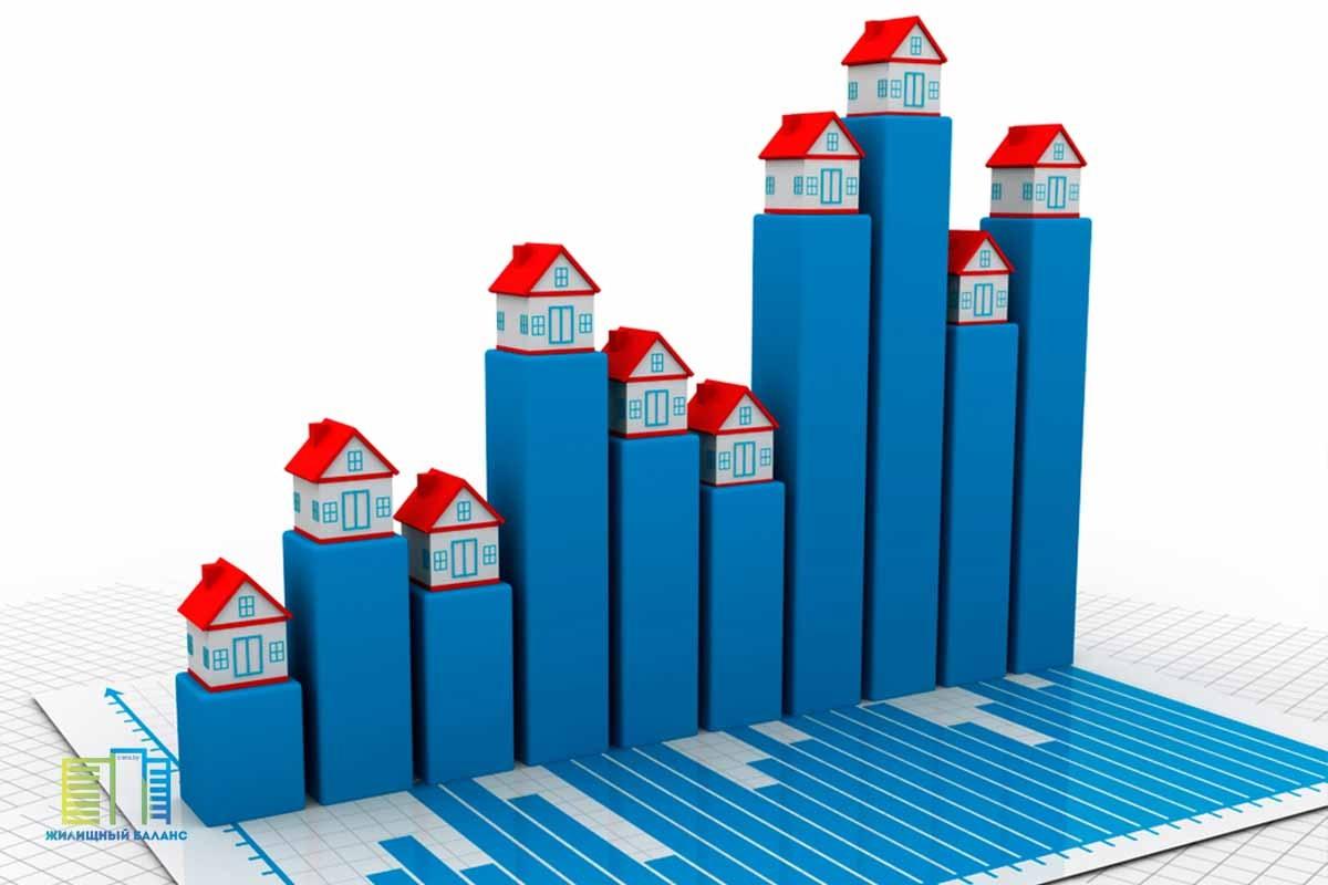 Цены на квартиры в Минске и других городах Беларуси в сентябре 2021 года