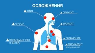 Видеоролик по профилактике коронавируса