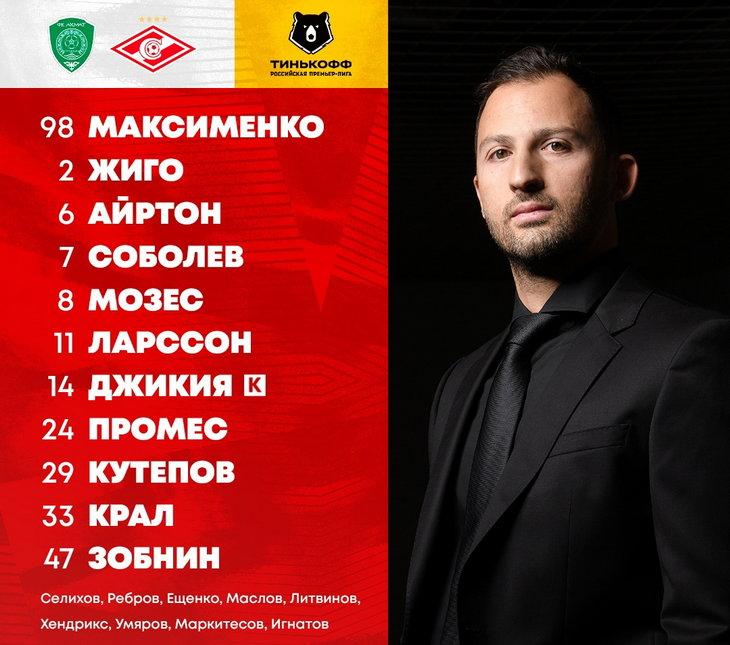 Состав «Спартака» на матч 30-го тура РПЛ с «Ахматом»