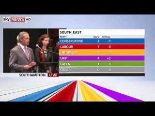 Nigel Farage's UKIP victory speech